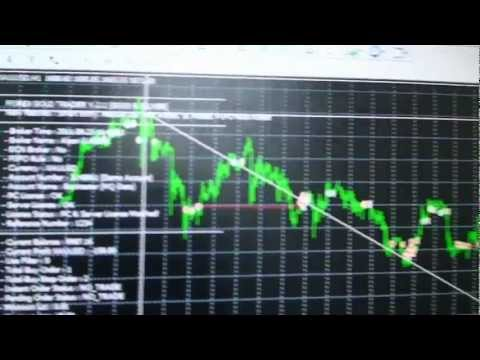 Forex Gold Trader – $85,000 REAL