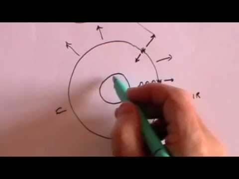 Olbers' Paradox - A Level Physics
