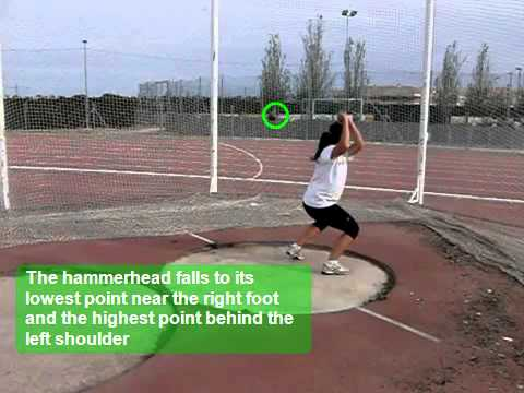 VIDEO OBSERVATION HAMMER THROW
