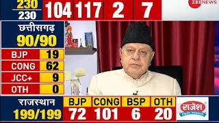 Farooq Abdullah on BJP losing 3 states in assembly elections - ZEENEWS