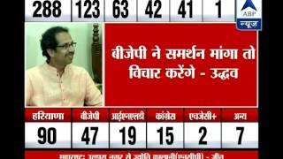 Full PC: If BJP thinks our support is needed, they can approach us:  Uddhav Thackeray - ABPNEWSTV