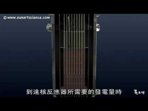 7-4 從從 唐從聖 核子反應爐原理