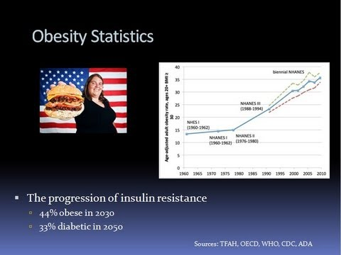 Fat Reform Lecture Enhanced Version: Obesity Food Politics and the Perils of Dietary Carbohydrates
