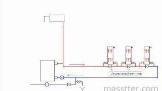 «Ленинградка» — система отопления