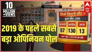 Major highlights of ABP Opinion Poll - ABPNEWSTV