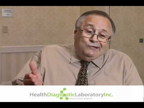 Advanced Testing for Inflammation, by Dr. Thomas Dayspring