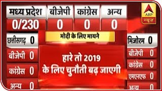 What do Assembly Elections 2018 mean for PM Modi? - ABPNEWSTV