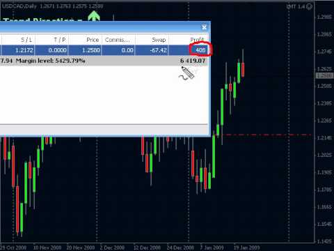 Lmt Forex Formula Tutorial and L.M.T