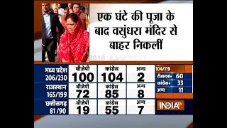 Assembly Election Trends: Blow to BJP, Congress leads in MP, Rajasthan and Chattisgarh - INDIATV