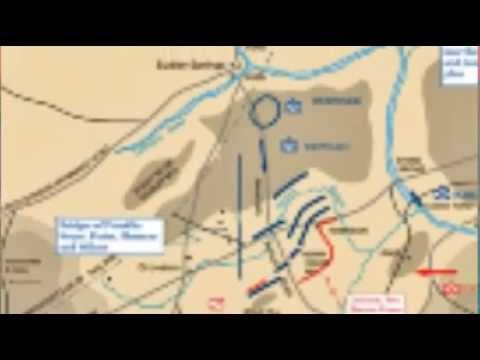 The First Battle of Manassas