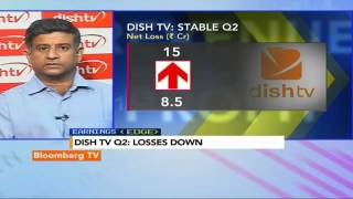 Earnings Edge:  Dish TV Posts Steady Q2 - BLOOMBERGUTV