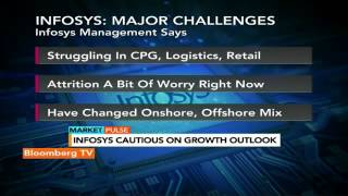 Market Pulse: Infosys Cautious On Growth Outlook - BLOOMBERGUTV