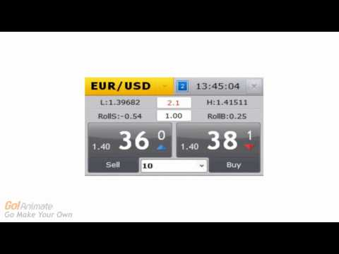 Forex Markets Tutorial and Foreign
