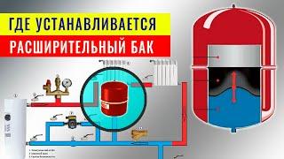 Как и где устанавливается расширительный бак для отопления