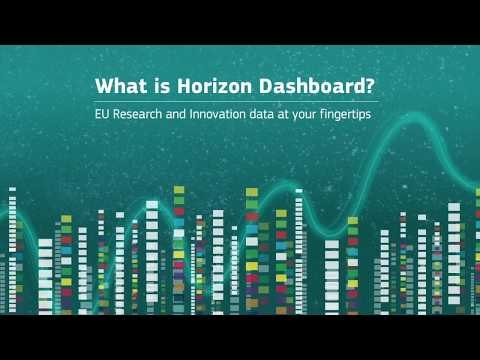 Horizon Dashboard tutorial: How to find details about specific H2020 participants photo