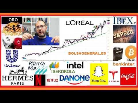 🚦Resumen semanal INVERSION en ►BOLSA📈 con David Galan 26 de octubre 2020
