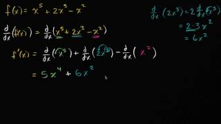 Example taking polynomial derivative