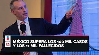 Existe alto riesgo de contagio en el país, afirma López-Gatell