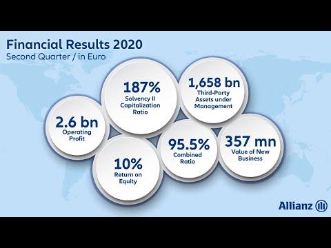Allianz Financial Results: 2Q 2020