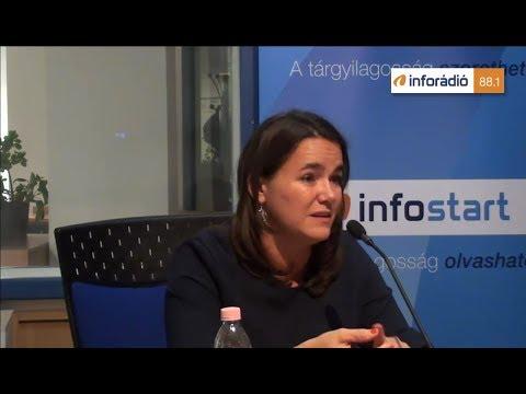InfoRádió - Aréna - Novák Katalin - 2.rész