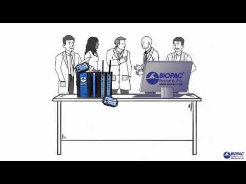 BIOPAC Integration Story