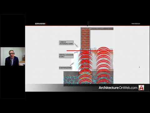 FormazioneOnWEB.it - Risanamento murature soggette a Umidità di risalita - 07.02.18