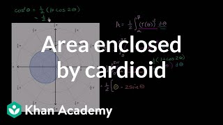 Area enclosed by cardioid