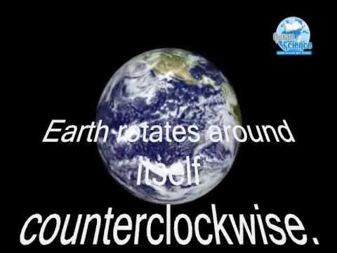 "Tawaf ""Circumambulation"" is a cosmic law"