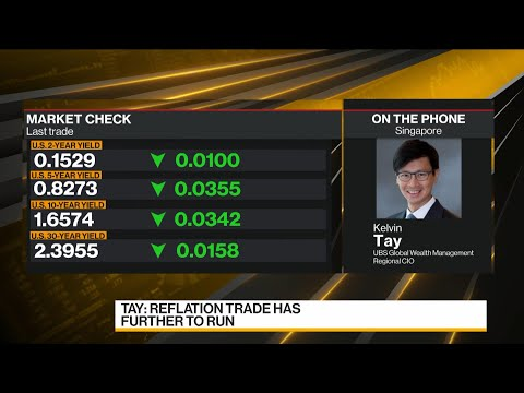Inflation Concerns Will Fade From 2023 Onward: UBS's Tay