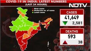 Coronavirus News: 41,649 New COVID-19 Cases In India, Nearly 6% Lower Than Yesterday - NDTV