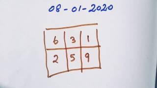 Akshaya-427 - 08-1-2020 Kerala Lottery Guessing number today