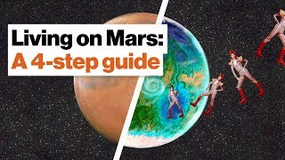 Living on Mars: A 4-step guide for humans | Michio Kaku