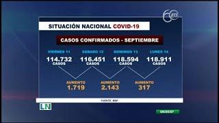 Existe temor ante una segunda ola de contagios por COVID-19 en el Ecuador