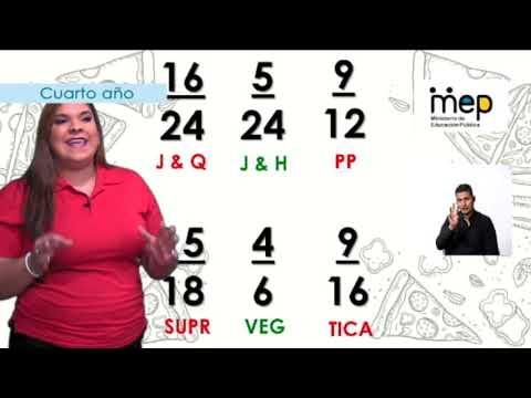 #AprendoEnCasa Matemáticas: Comparación fracciones (Cuarto Año - Primaria)