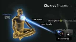 Chakras Malayalam Youtube