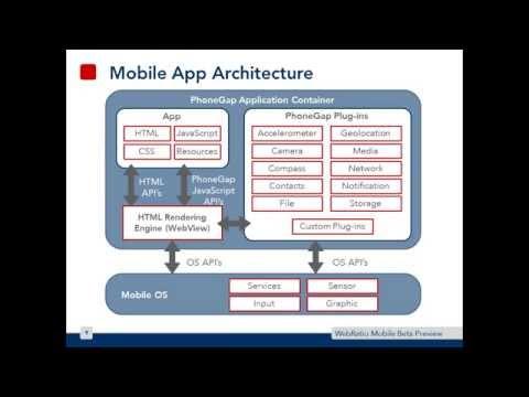 WebRatio Mobile Platform BETA | WebRatio Webinar