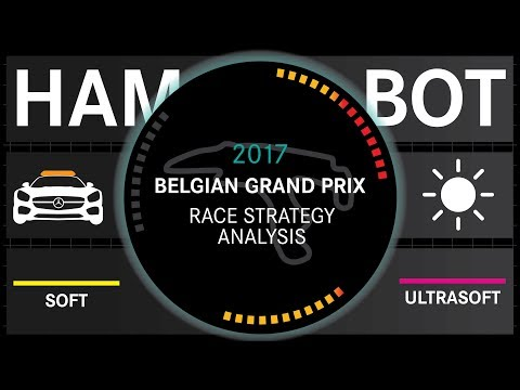 2017 Belgian Grand Prix Strategy Analysis