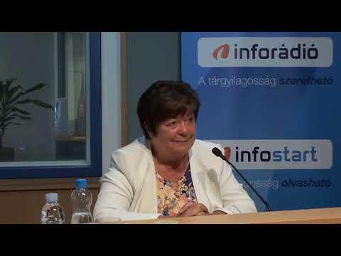 InfoRádió - Aréna - Pálffy Ilona - 1. rész - 2020.08.28.