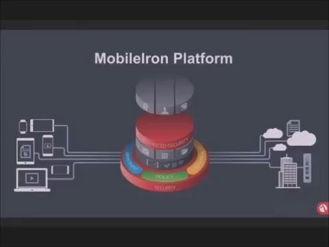 Secure Enterprise Messaging with MobileIron