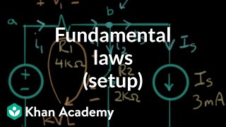 Application of the fundamental laws (setup)