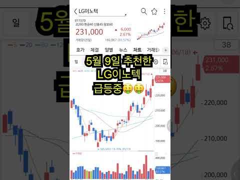 💎가투로 추천종목-LG이노텍급등 +20% 수익실현!