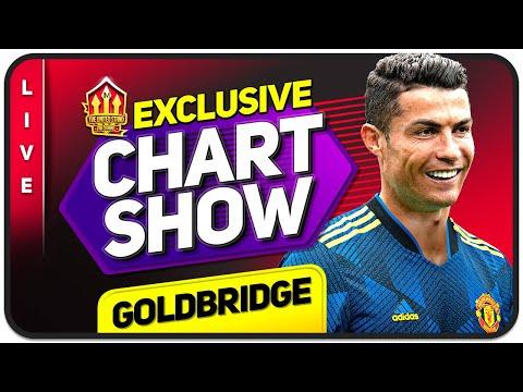 "RONALDO No 1"" Man Utd CHART SHOW with Mark GOLDBRIDGE"