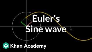 Eulers sine wave