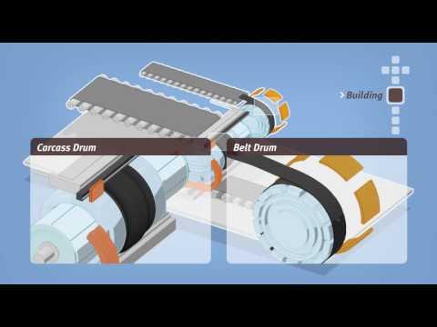 Hankook- Tyre Building Process