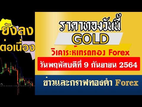 ราคาทองคำวันนี่-9964-เทรดทอง-F