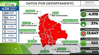 Últimas Noticias de Bolivia: Bolivia News, Jueves 21 de Mayo 2020