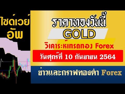 ราคาทองคำวันนี่-10964-เทรดทอง-