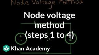 Node voltage method (steps 1 to 4)