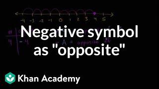 Negative symbol as opposite