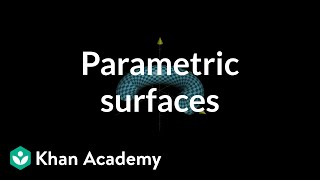 Parametric surfaces | Multivariable calculus | Khan Academy